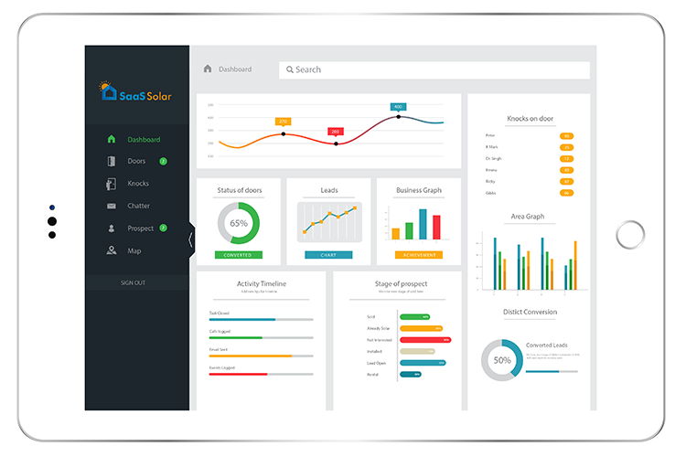 User-friendly Dashboard